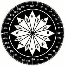Navigation - Compass R...